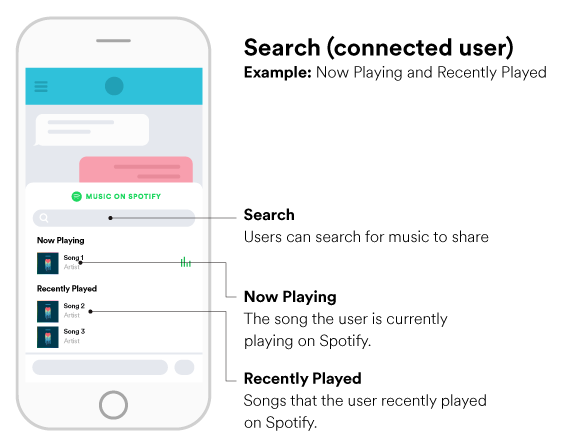 Example of search view with personalized content. Includes a search box,user's currently playing song and a list of recently played songs