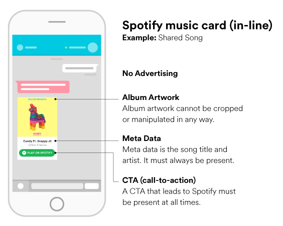 Requirements for a music card: No advertising, album artwork cannot be manipulated in any way, song title and artist must be shown and there has to be a call to action to Spotify